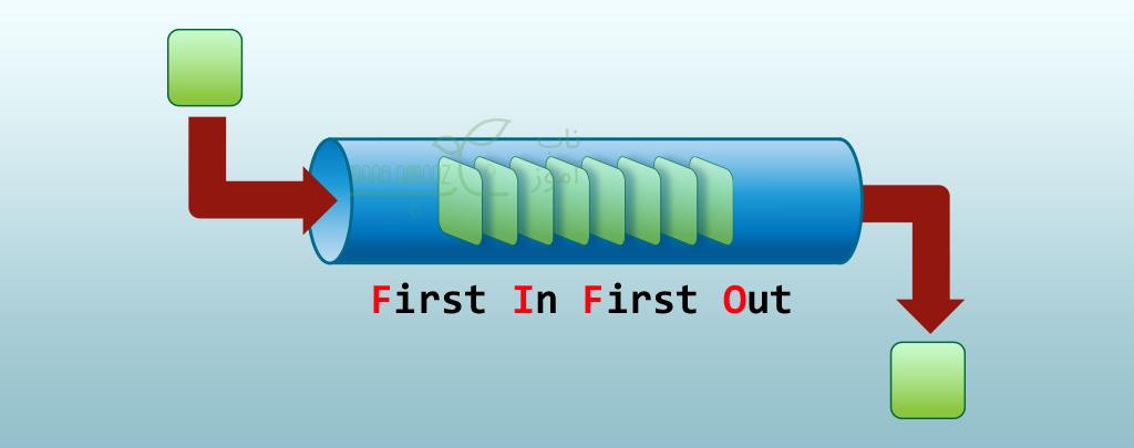 ساختار حافظه FIFO در دات نت