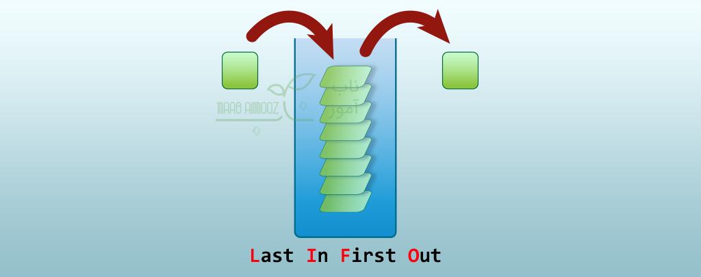 ساختار حافظه LIFO و نحوه عملکرد Stack